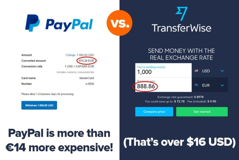PayPal vs. Trialwise